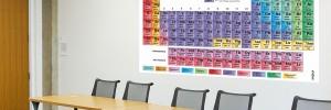 układ okresowy pierwiastków na ścianę
