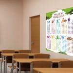 tabliczka mnożenia na ścianę
